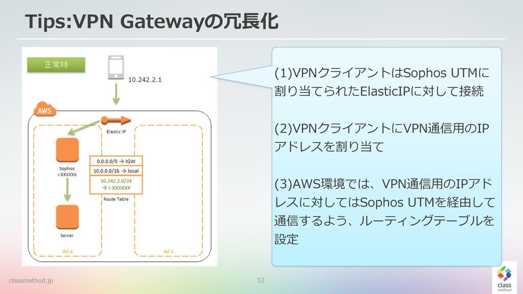 52 (1)VPNクライアントはSophos UTMに 割り当てられたElasticIPに対...