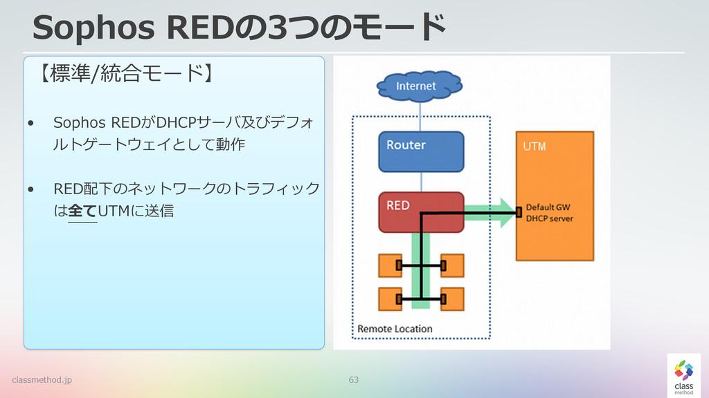 63 【標準/統合モード】  • Sophos REDがDHCPサーバ及びデフォ ルトゲー...