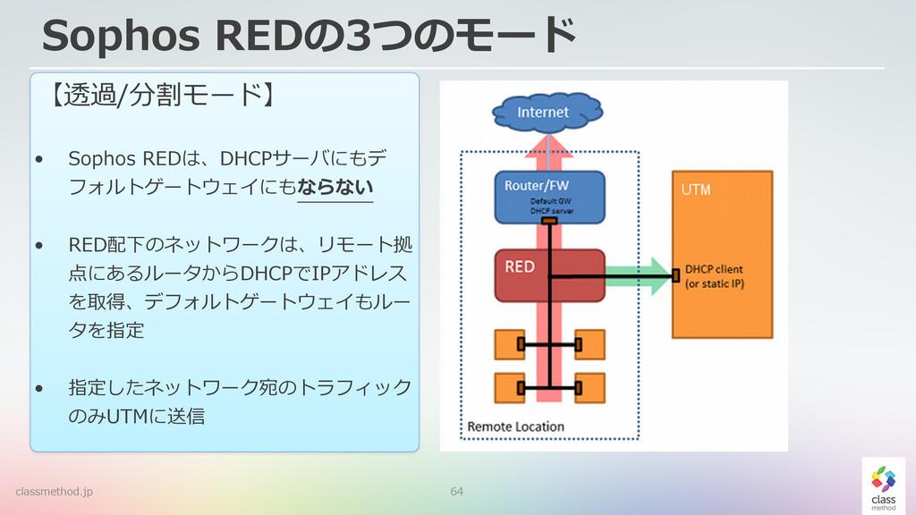 64 【透過/分割モード】  • Sophos REDは、DHCPサーバにもデ フォルトゲ...