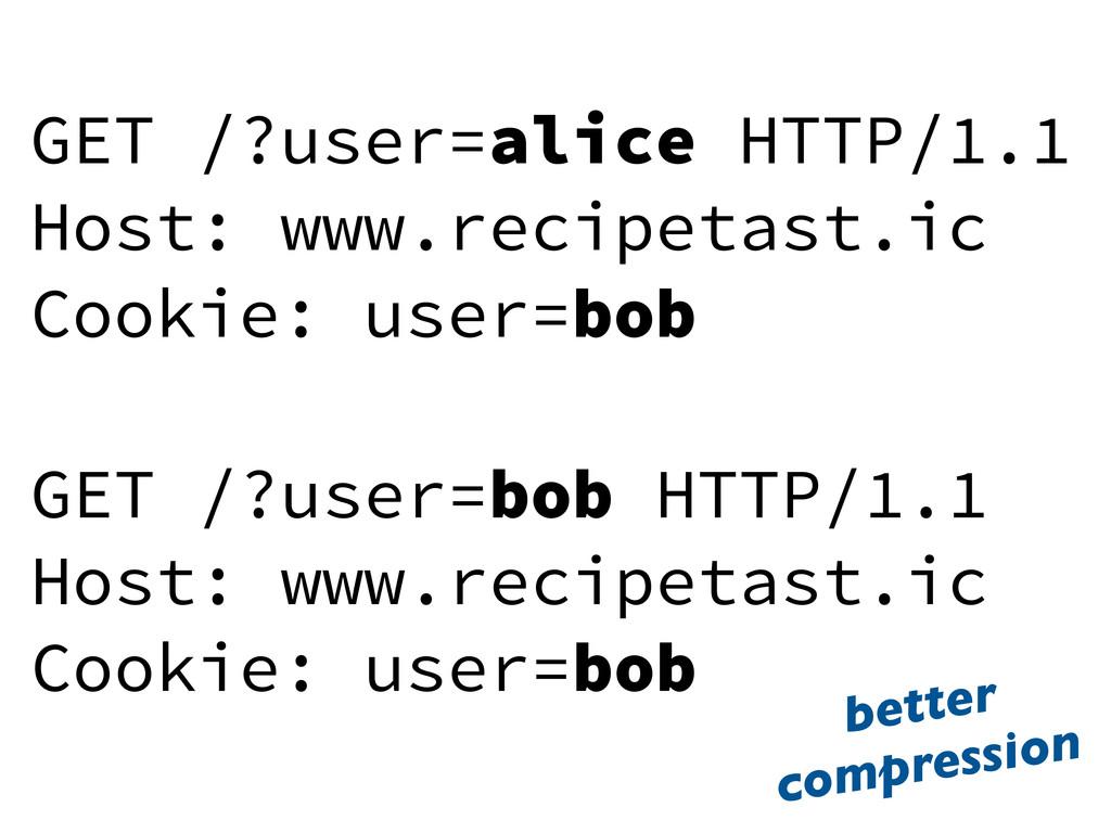 GET /?user=alice HTTP/1.1 Host: www.recipetast....
