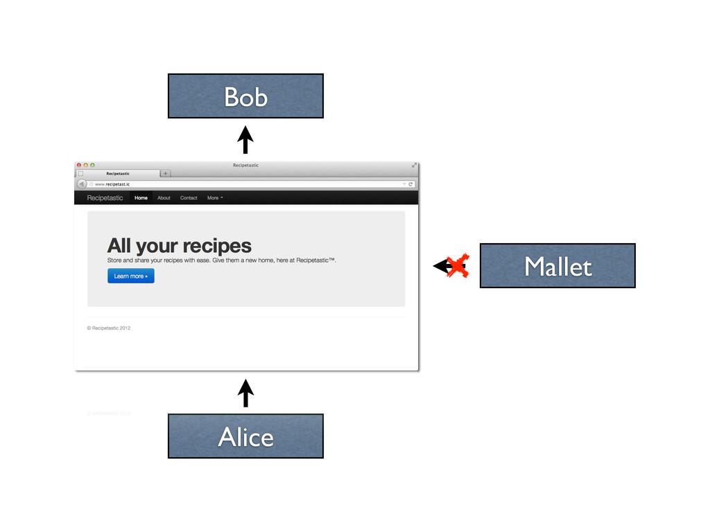 Bob Alice Mallet