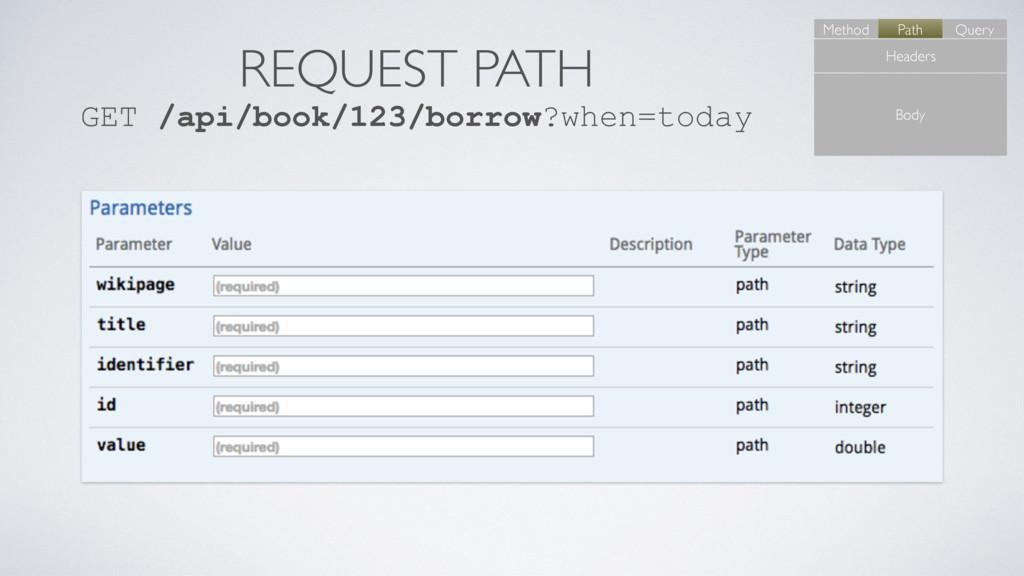 REQUEST PATH GET /api/book/123/borrow?when=toda...