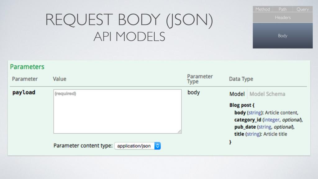 REQUEST BODY (JSON) API MODELS Method Path Que...