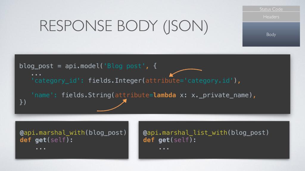 RESPONSE BODY (JSON) Status Code Headers Body b...