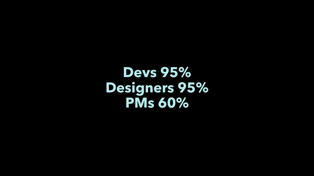 Devs 95% Designers 95% PMs 60%