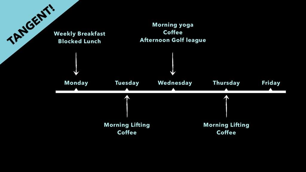 Monday Tuesday Wednesday Thursday Friday Mornin...
