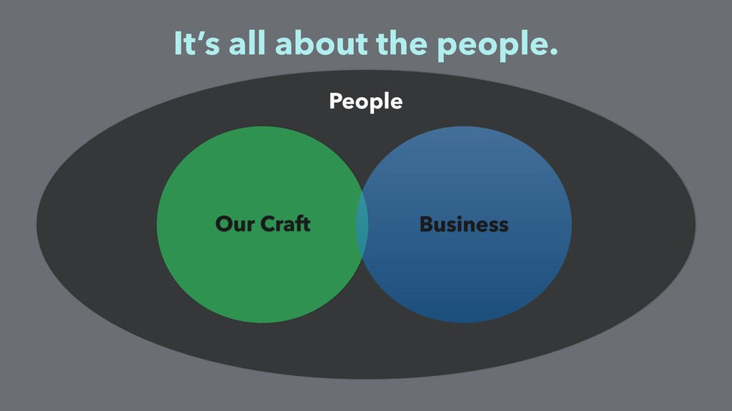 Our Craft It's all about the people. Business P...