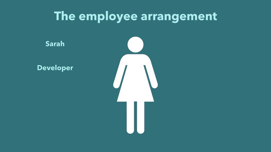 The employee arrangement Sarah Developer