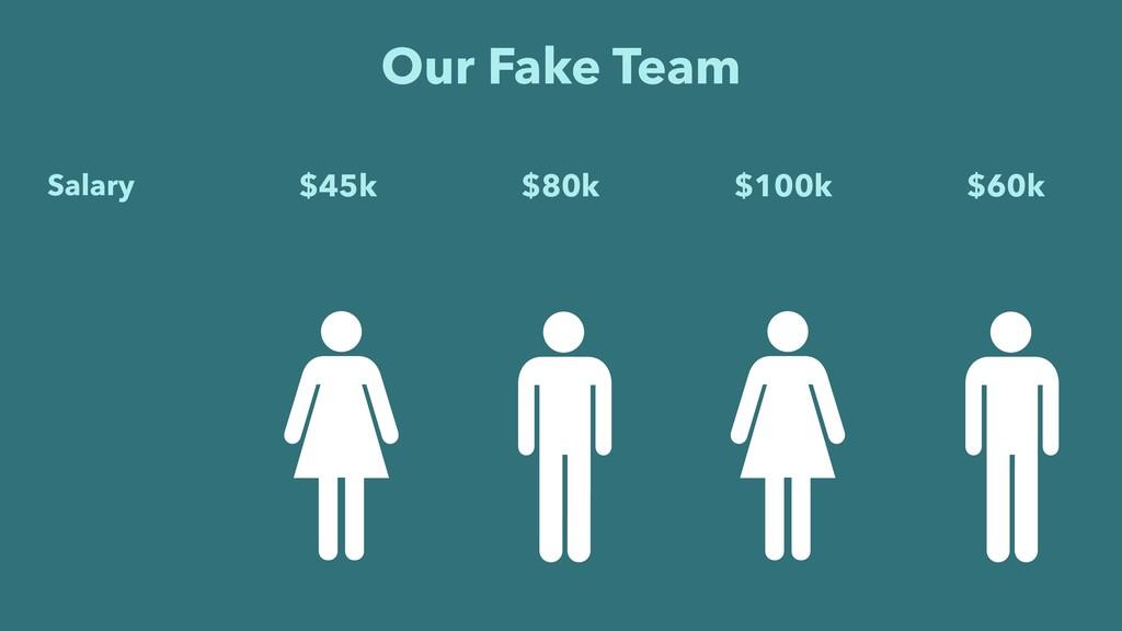 Our Fake Team $45k $80k $100k $60k Salary