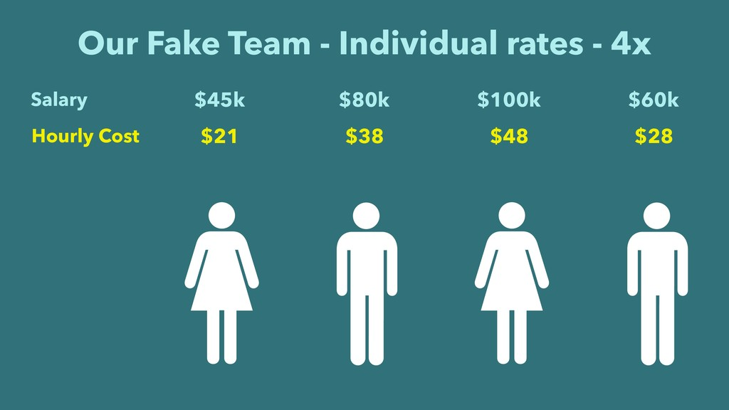 Our Fake Team - Individual rates - 4x $45k $80k...