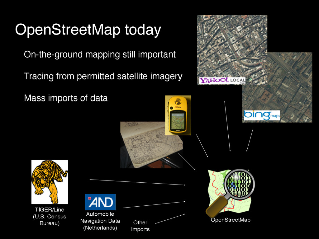 OpenStreetMap today On-the-ground mapping still...