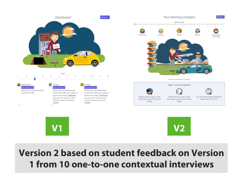 V2 Version 2 based on student feedback on Versi...