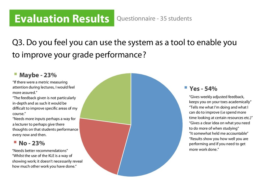 Q3. Do you feel you can use the system as a too...