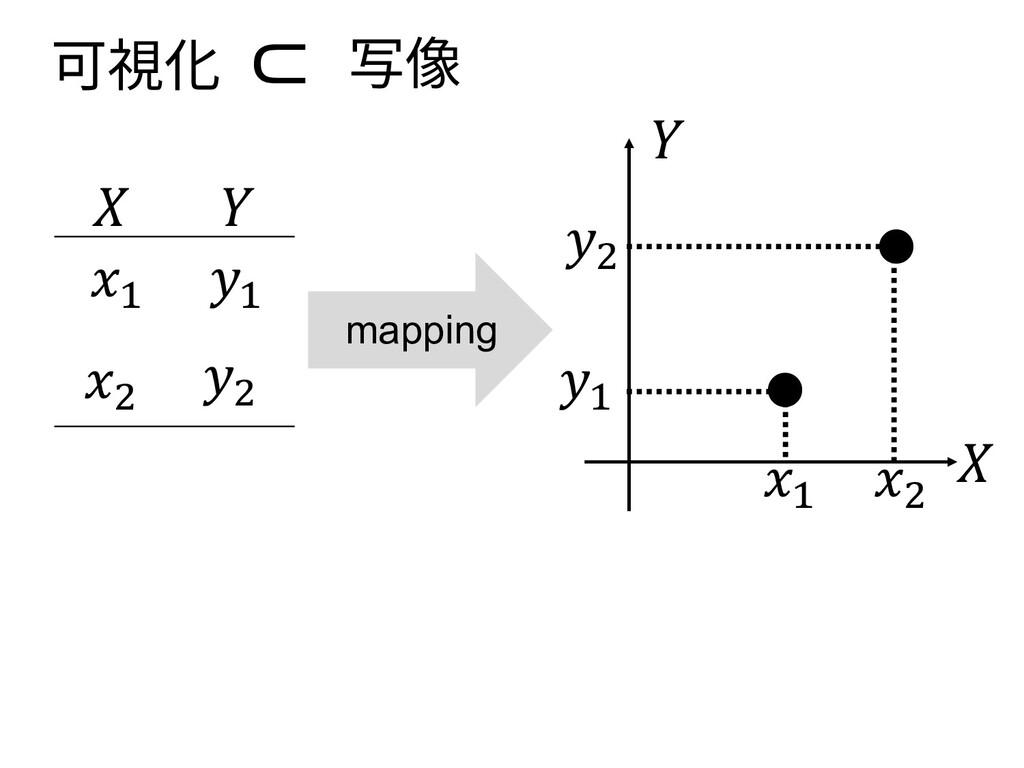 """! """" #$ %$ #& %& ! """" %$ %& #$ #& ⺎釱 ⊂ ⫝⥼ mapping"""