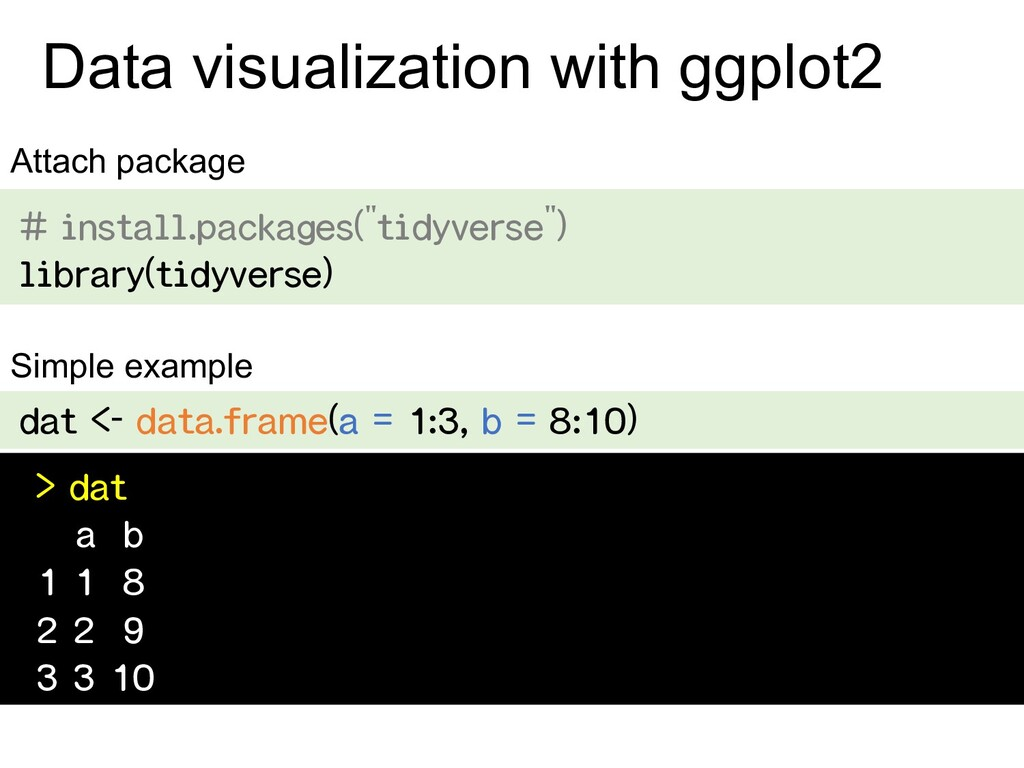 Data visualization with ggplot2 # install.packa...