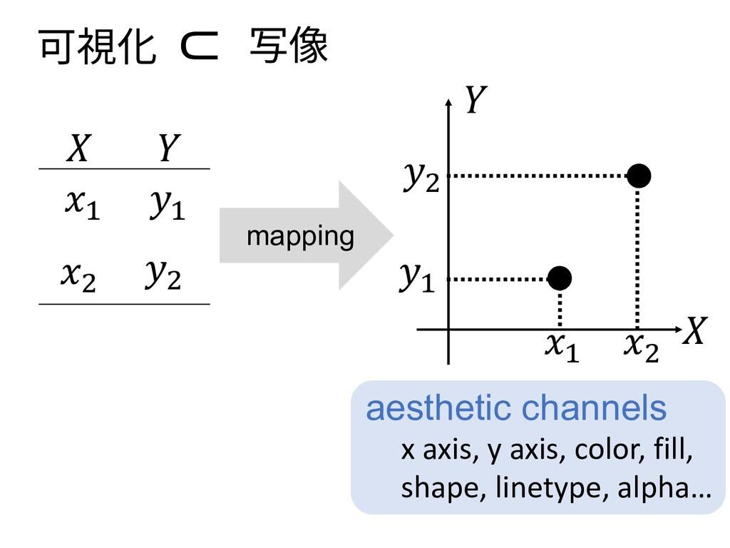 """! """" #$ %$ #& %& ! """" %$ %& #$ #& ⺎釱 ⊂ ⫝⥼ mappin..."""