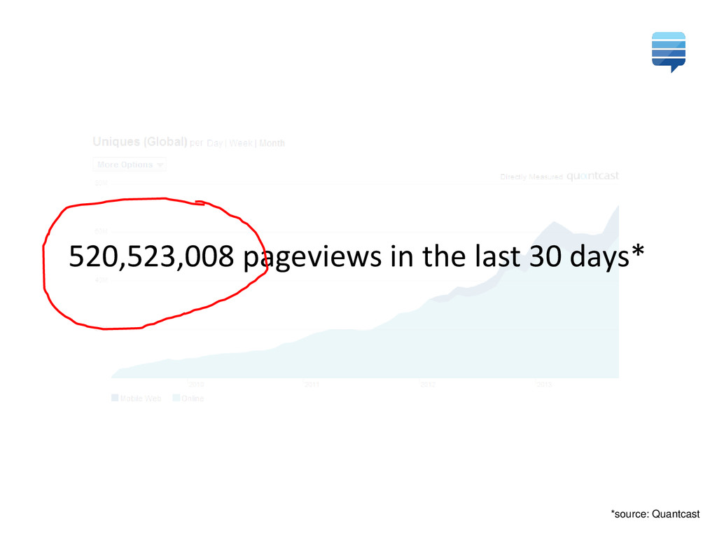 520,523,008 pageviews in the last 30 days* *sou...