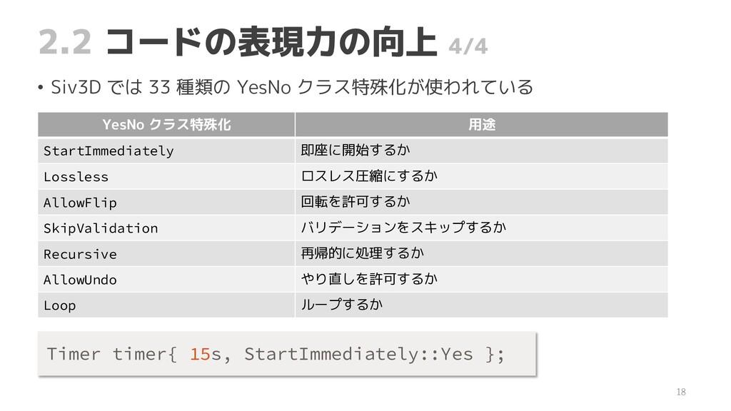 2.2 コードの表現力の向上 4/4 • Siv3D では 33 種類の YesNo クラス特...