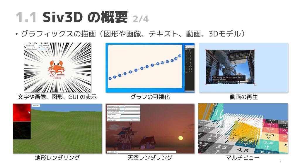 1.1 Siv3D の概要 2/4 • グラフィックスの描画(図形や画像、テキスト、動画、3D...