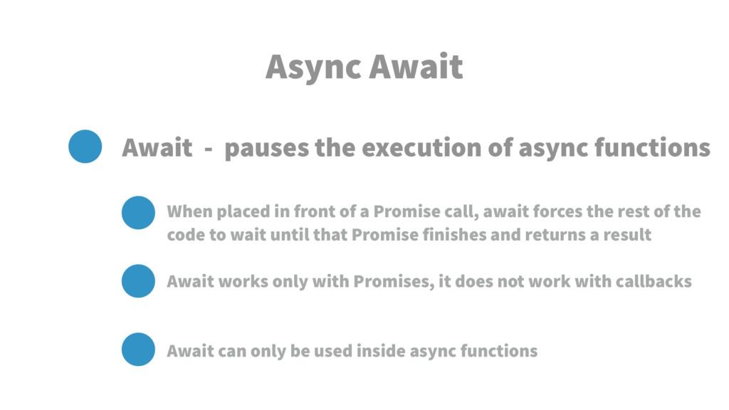 Async Await Await - pauses the execution of asy...