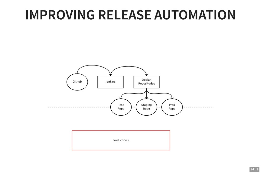 IMPROVING RELEASE AUTOMATION IMPROVING RELEASE ...