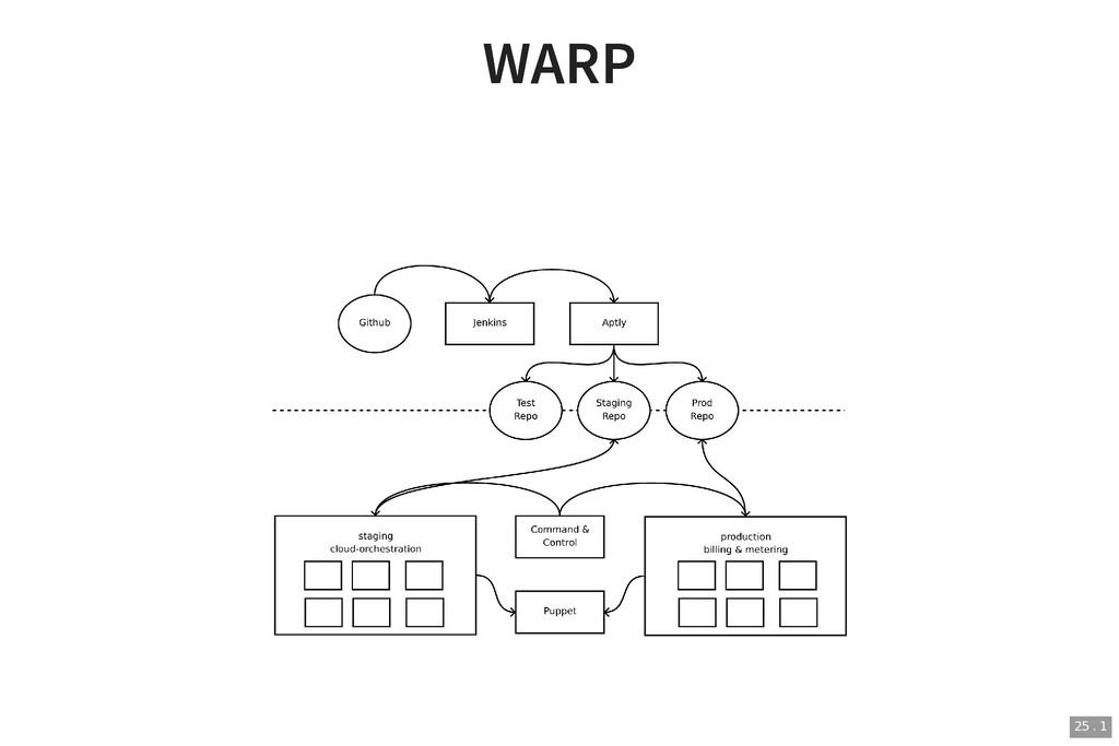 WARP WARP 25 . 1