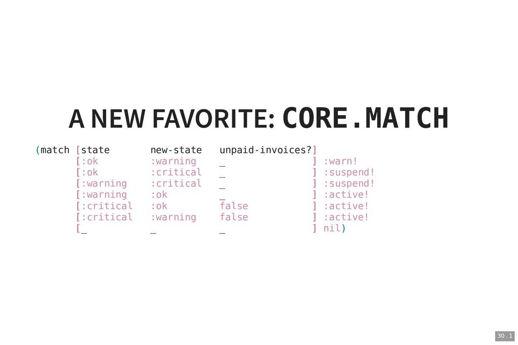 A NEW FAVORITE: A NEW FAVORITE: CORE.MATCH CORE...