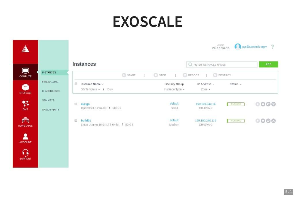EXOSCALE EXOSCALE 5 . 1