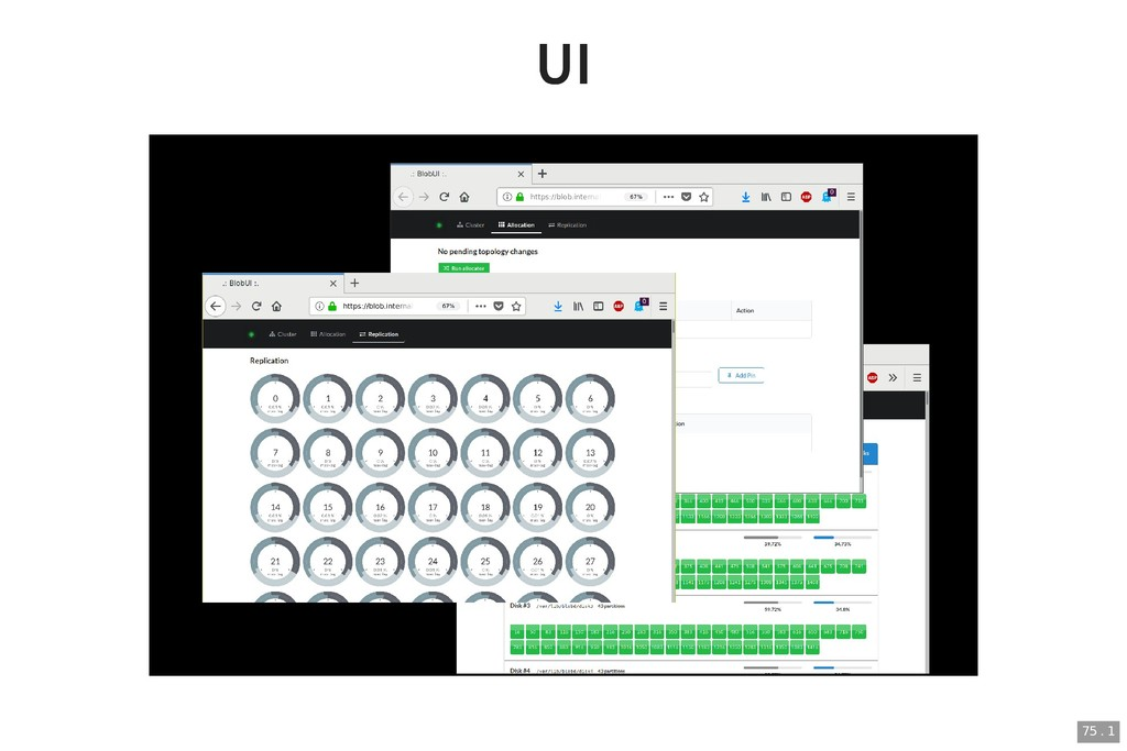 UI UI 75 . 1