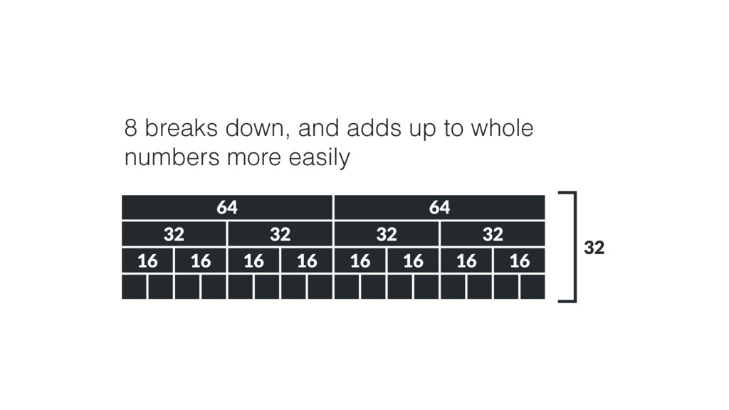 8 breaks down, and adds up to whole numbers mor...