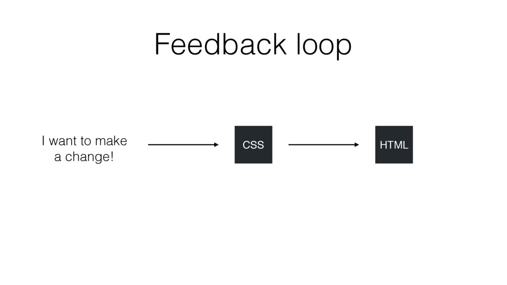 Feedback loop HTML CSS I want to make a change!