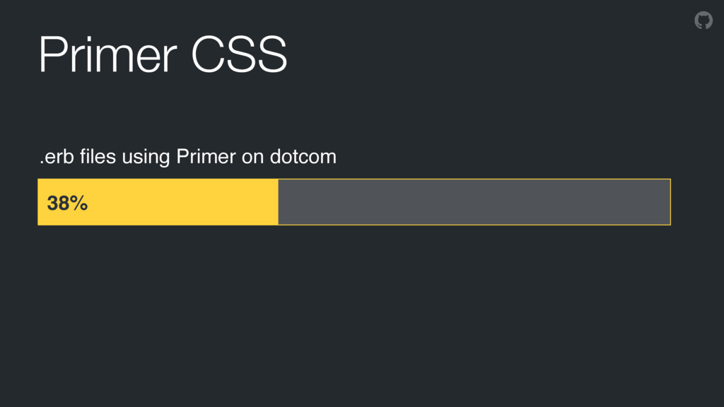 Primer CSS New 38% .erb files using Primer on do...