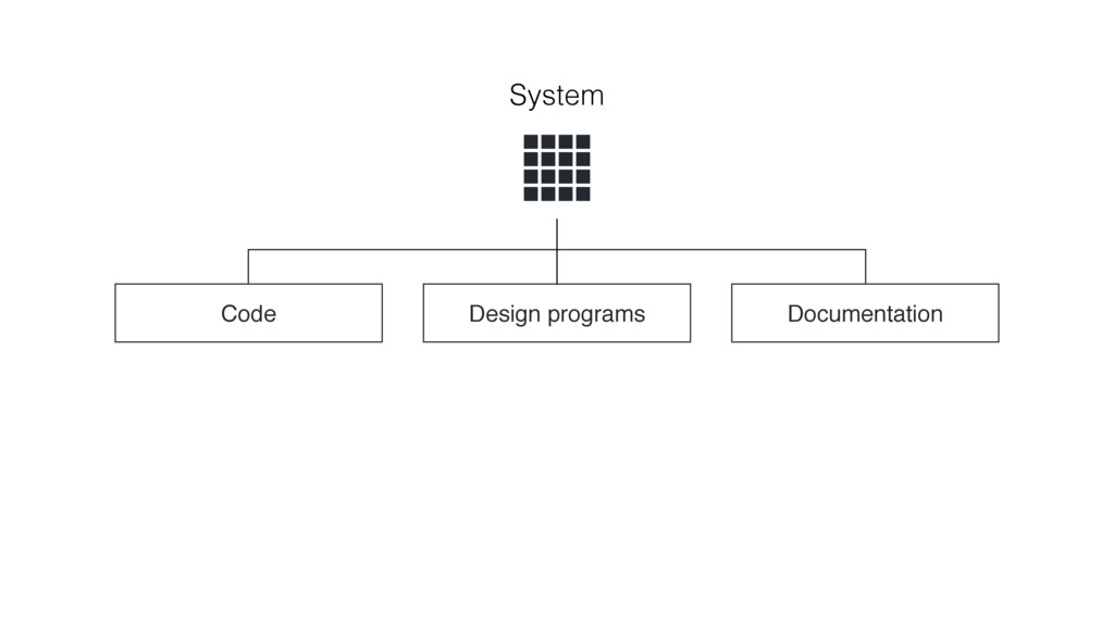 System Code Design programs Documentation