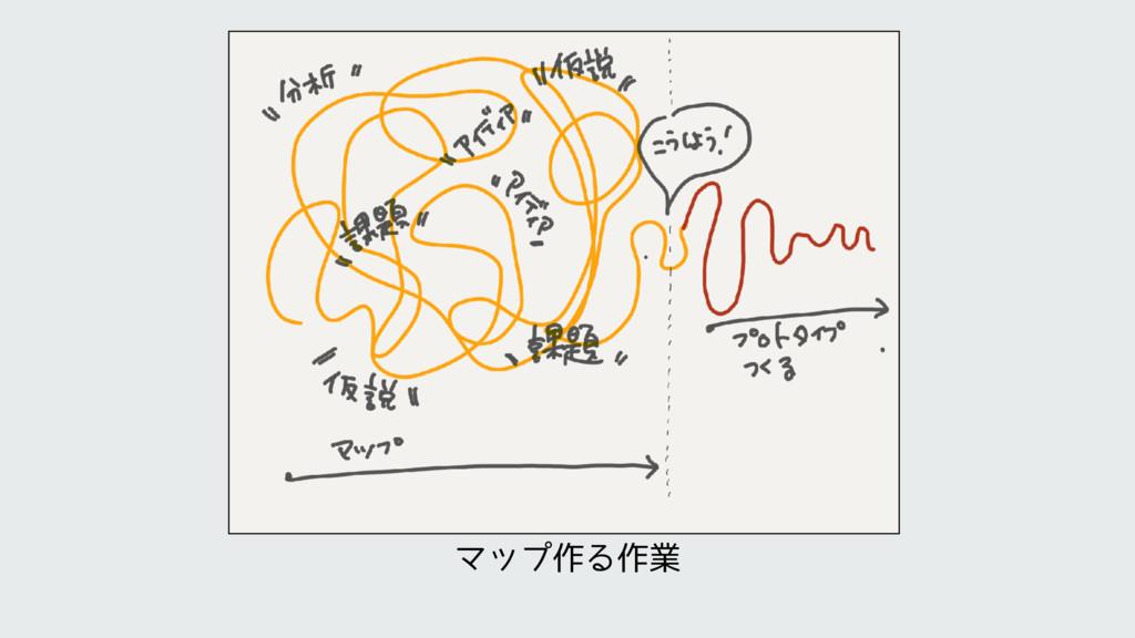 マップ作る作業