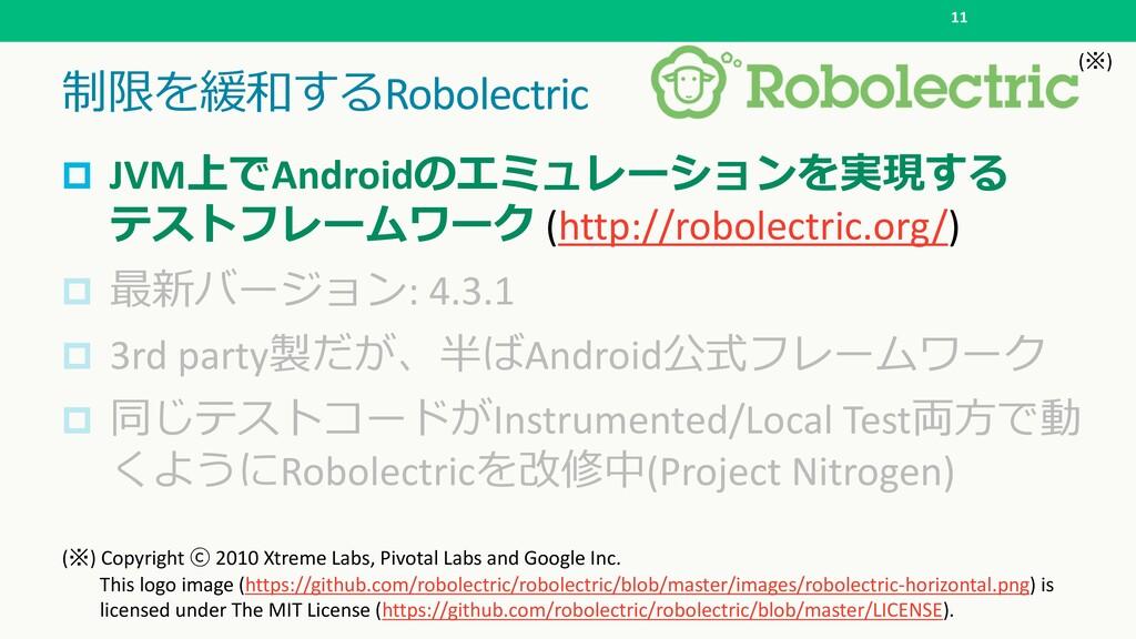 $*-% Robolectric 11 p JVMAndroid ...