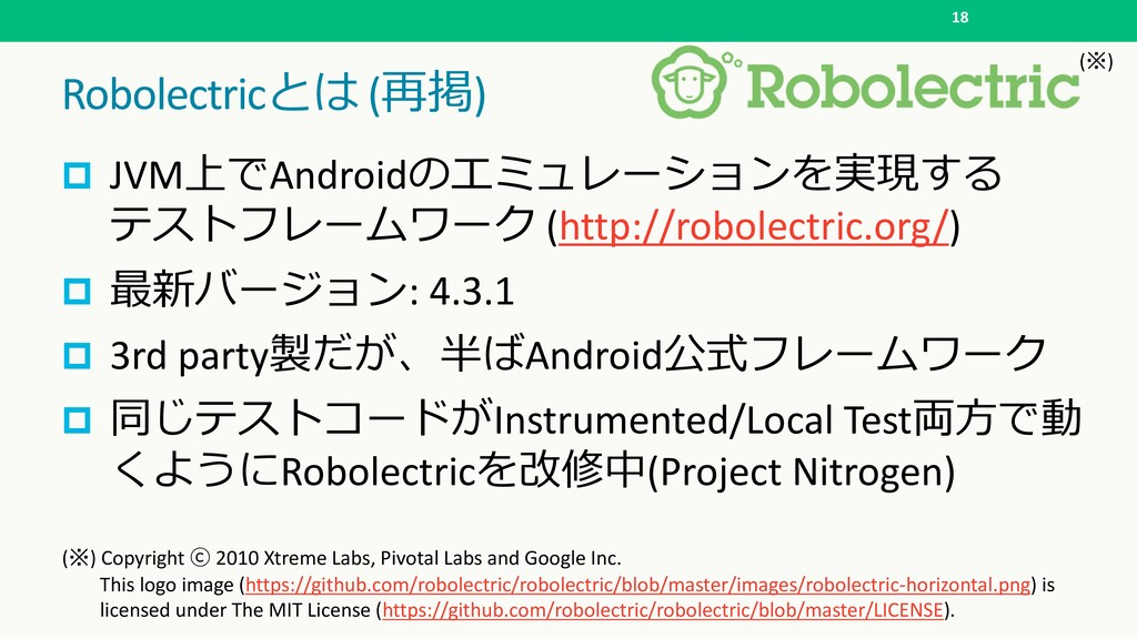 Robolectric 