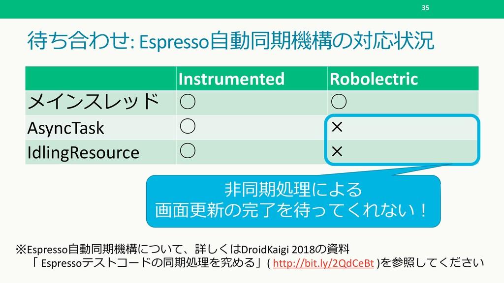 9': Espresso(.)0/8*57; 35 Instrumented Robo...