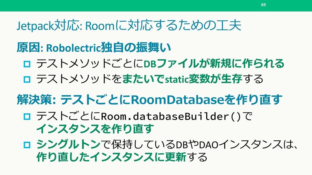 Jetpack: Room  69 : Robolectric D p ...