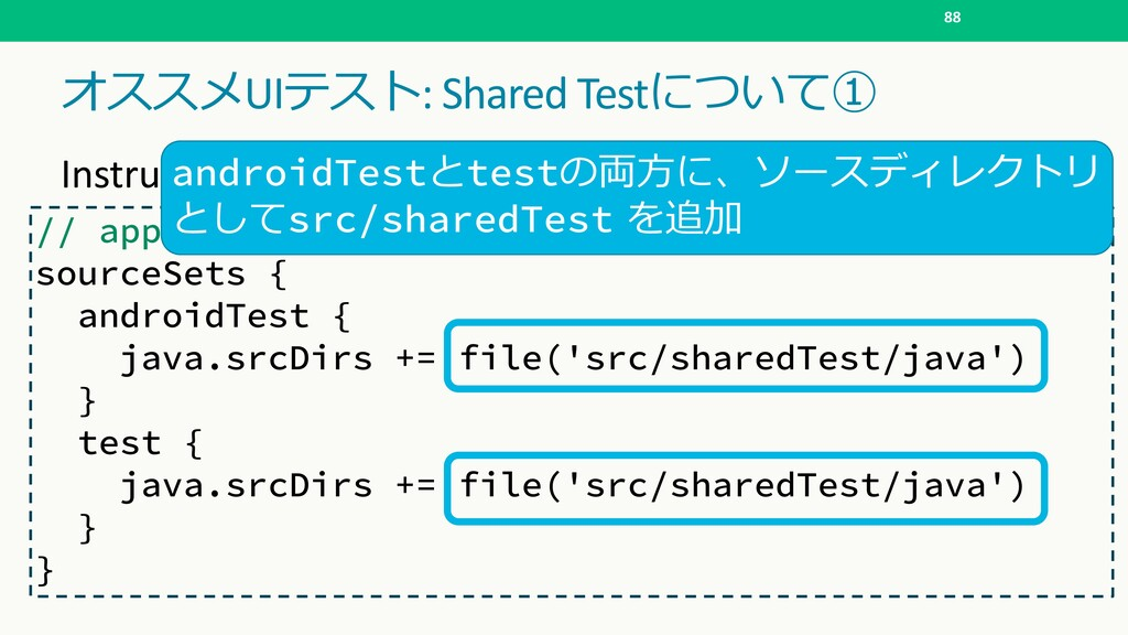 UI: Shared Test# 88 Instrumented Tes...