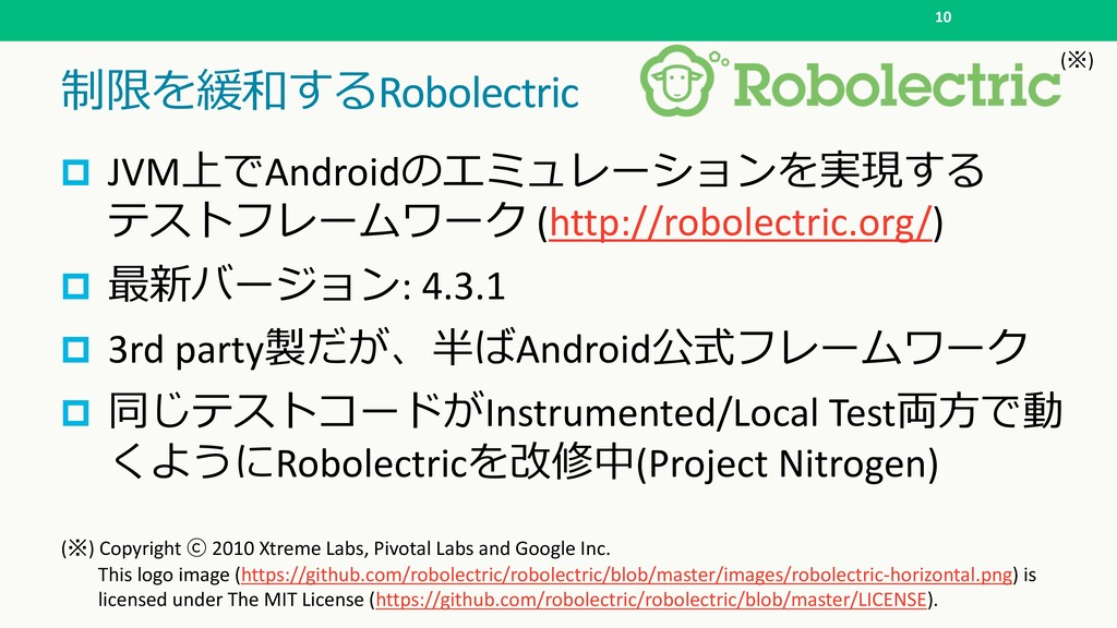 +25-Robolectric 10 p JVM# Android!'...