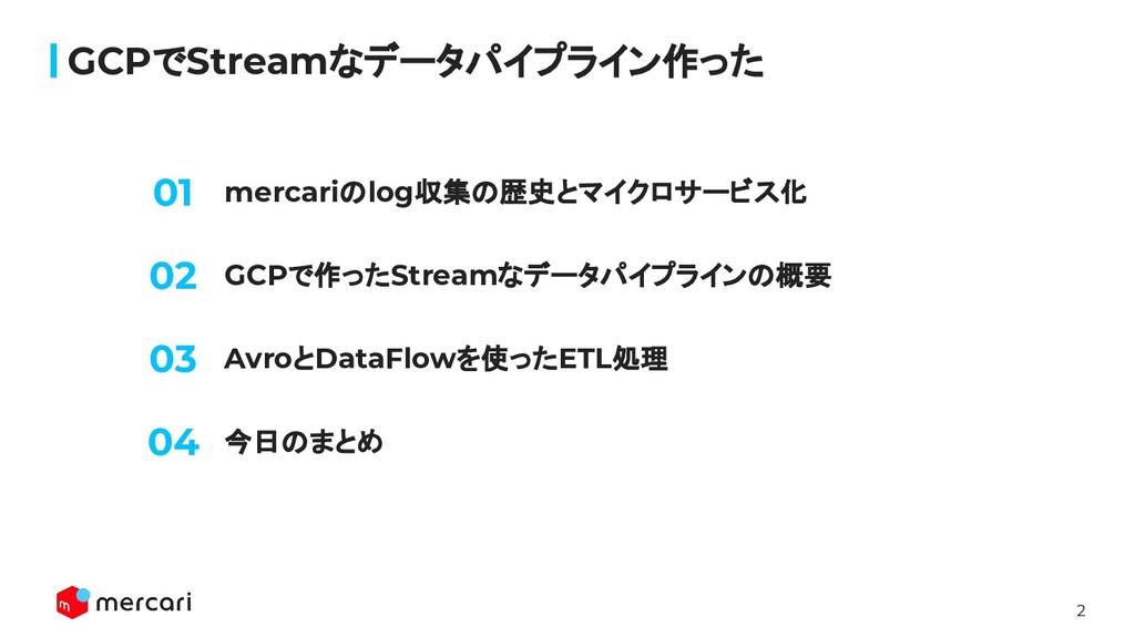 2 mercariのlog収集の歴史とマイクロサービス化 GCPでStreamなデータパイプラ...