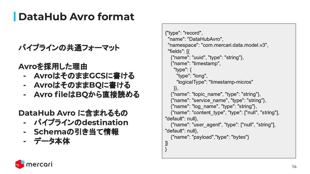 """14 DataHub Avro format {""""type"""": """"record"""", """"name..."""