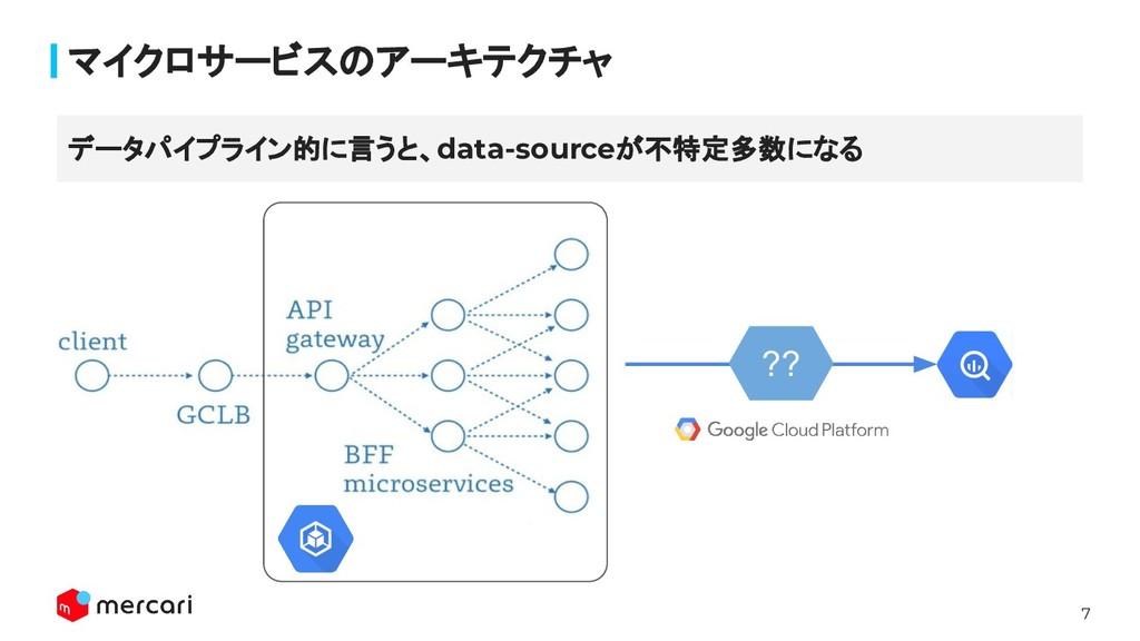 7 マイクロサービスのアーキテクチャ データパイプライン的に言うと、data-sourceが不...