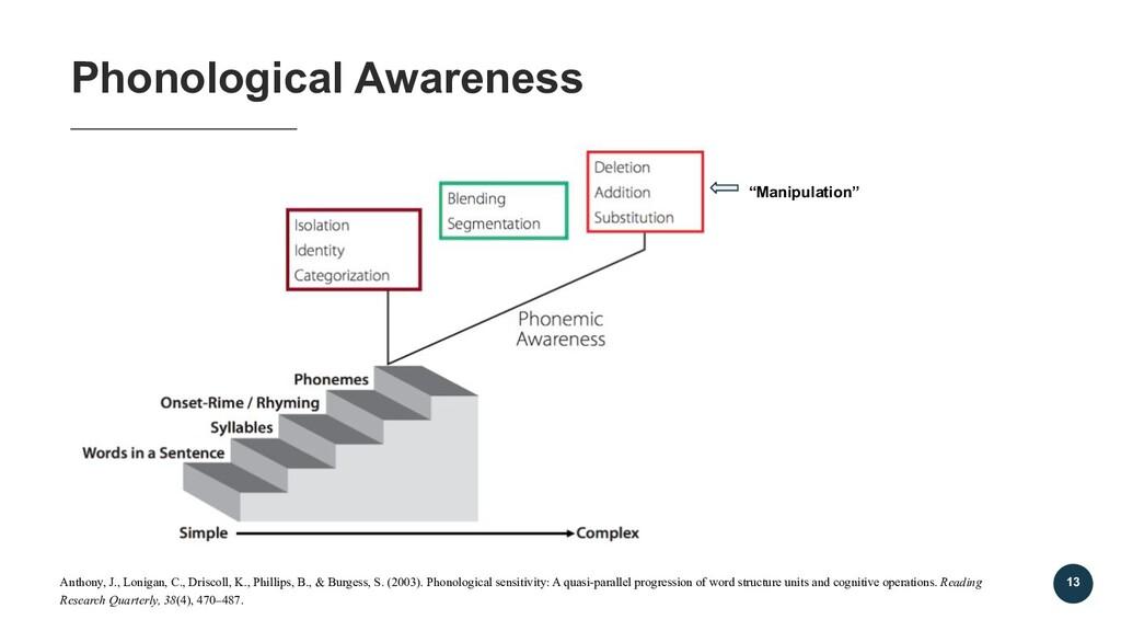 Phonological Awareness 13 Anthony, J., Lonigan,...