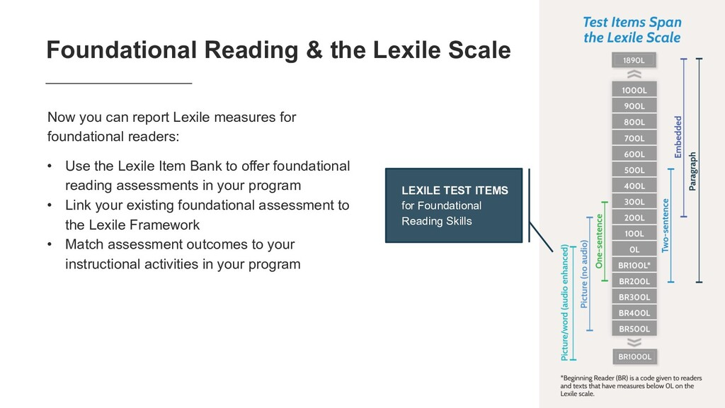 Foundational Reading & the Lexile Scale 16 LEXI...