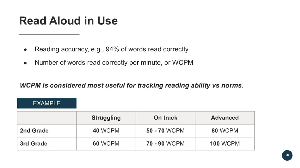 20 ● Reading accuracy, e.g., 94% of words read ...