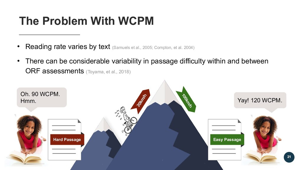 The Problem With WCPM 21 21 • Reading rate vari...