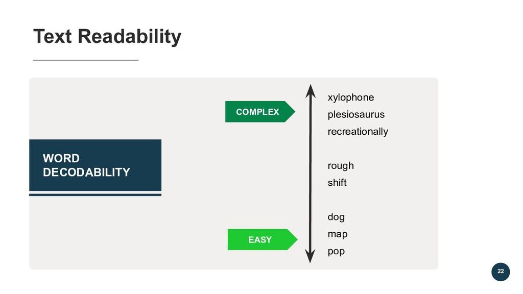 Text Readability 22 WORD DECODABILITY xylophone...