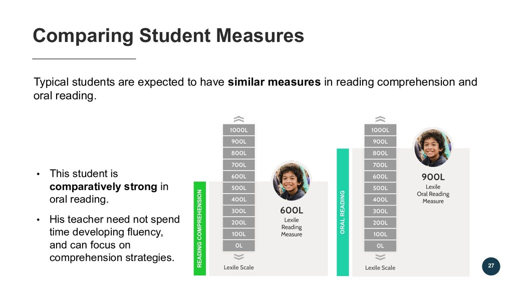 Comparing Student Measures 27 • This student is...