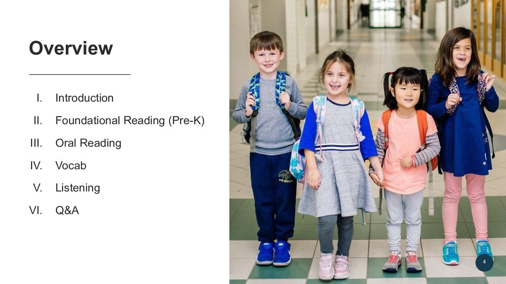 4 I. Introduction II. Foundational Reading (Pre...